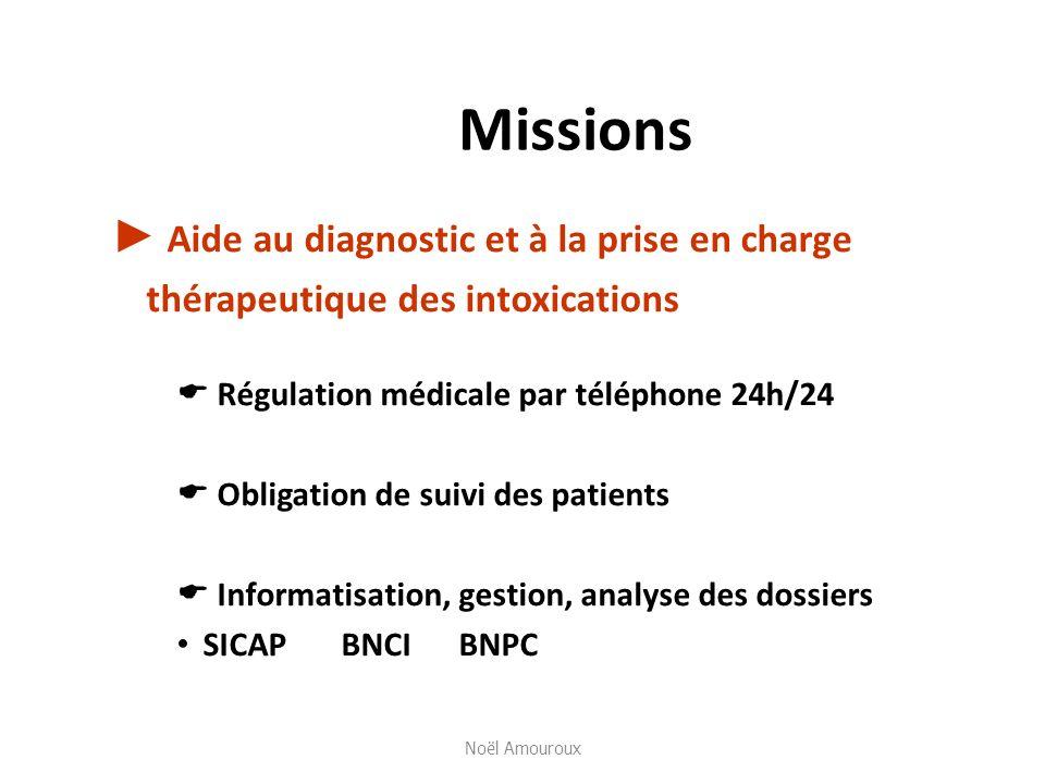 Missions Aide au diagnostic et à la prise en charge thérapeutique des intoxications Régulation médicale par téléphone 24h/24 Obligation de suivi des p