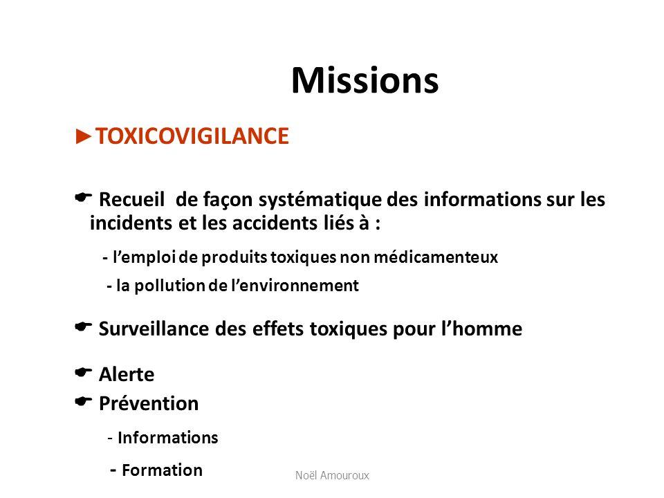 Missions TOXICOVIGILANCE Recueil de façon systématique des informations sur les incidents et les accidents liés à : - lemploi de produits toxiques non