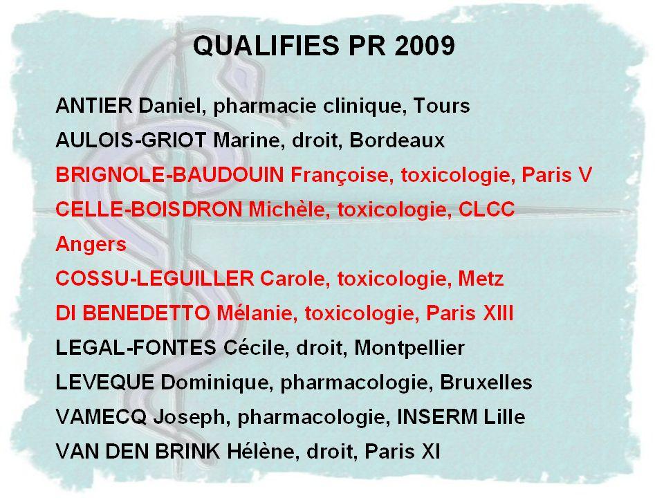 BILAN QUALIFICATIONS PR 2009 : Françoise BRIGNOLE, Michèle CELLE-BOISDRON, Carole COSSU-LEGUILLE, Mélanie DI BENEDETTO 2008 : Luc FERRARI, Franck LECURIEUX, Léa PAYEN, Patrice RAT 2007 : Marie-Agnès POPOT, Jean-Pierre GOULLE (recruté PAST à Rouen en 2008) 2006 : Catherine MULLER (promue PR à Toulouse en 2006) 2005 : Pierre CUQ (promu PR à Montpellier en 2007)