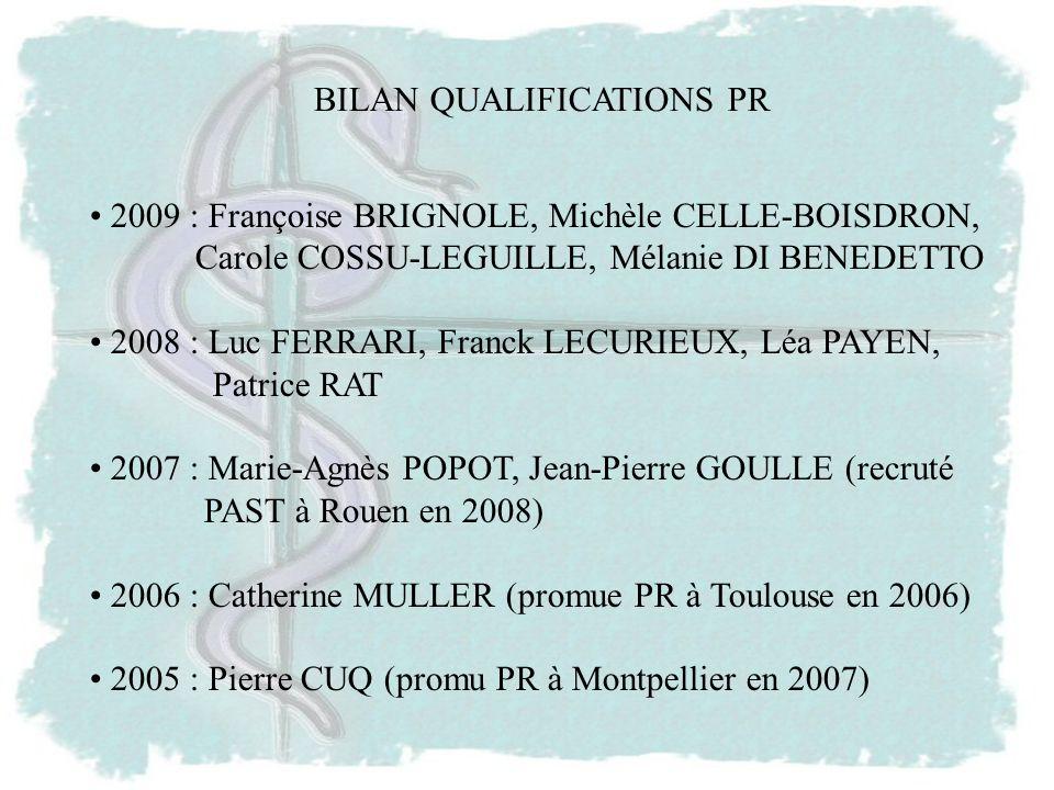 BILAN QUALIFICATIONS PR 2009 : Françoise BRIGNOLE, Michèle CELLE-BOISDRON, Carole COSSU-LEGUILLE, Mélanie DI BENEDETTO 2008 : Luc FERRARI, Franck LECU