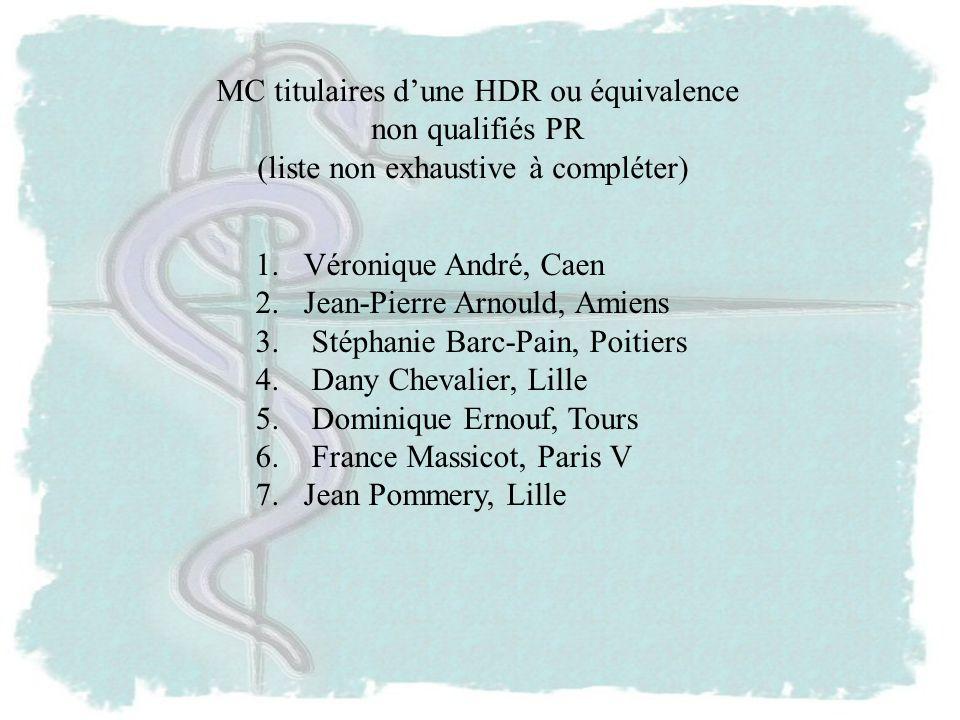 MC titulaires dune HDR ou équivalence non qualifiés PR (liste non exhaustive à compléter) 1.Véronique André, Caen 2.Jean-Pierre Arnould, Amiens 3. Sté