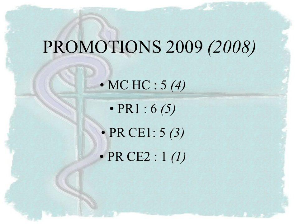 CNU 86 Sciences du médicaments et autres produits de santé 1.Pharmacochimie, bases moléculaires 2.Produits naturels et biosynthétiques 3.Produits synthétiques 4.Pharmacologie, pharmacodynamie 5.Physiologie, physiopathologie 6.Toxicologie 7.Santé publique, environnement, hydrologie 8.Droit et économie de la santé