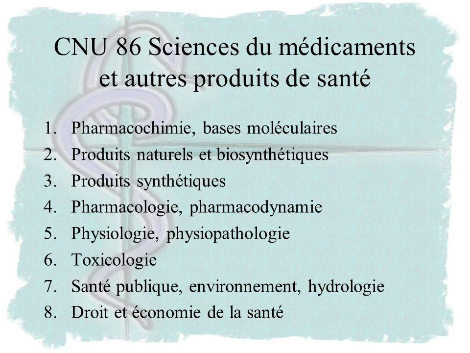 CNU 86 Sciences du médicaments et autres produits de santé 1.Pharmacochimie, bases moléculaires 2.Produits naturels et biosynthétiques 3.Produits synt