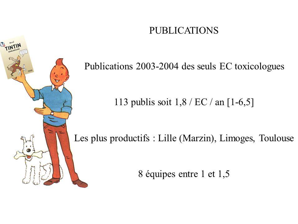 PUBLICATIONS Publications 2003-2004 des seuls EC toxicologues 113 publis soit 1,8 / EC / an [1-6,5] Les plus productifs : Lille (Marzin), Limoges, Tou