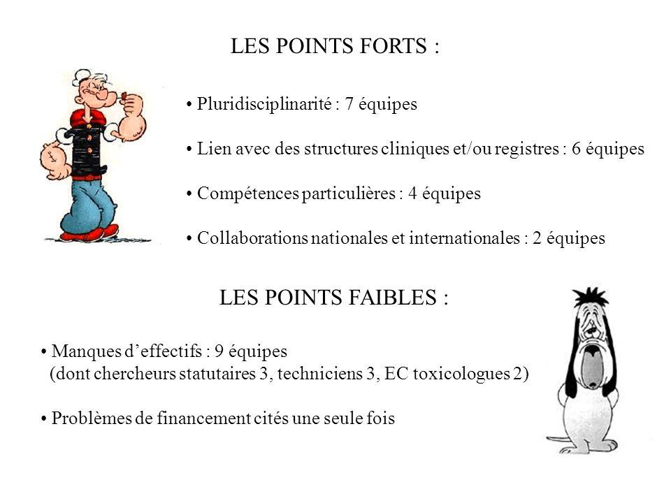 LES POINTS FORTS : Pluridisciplinarité : 7 équipes Lien avec des structures cliniques et/ou registres : 6 équipes Compétences particulières : 4 équipe