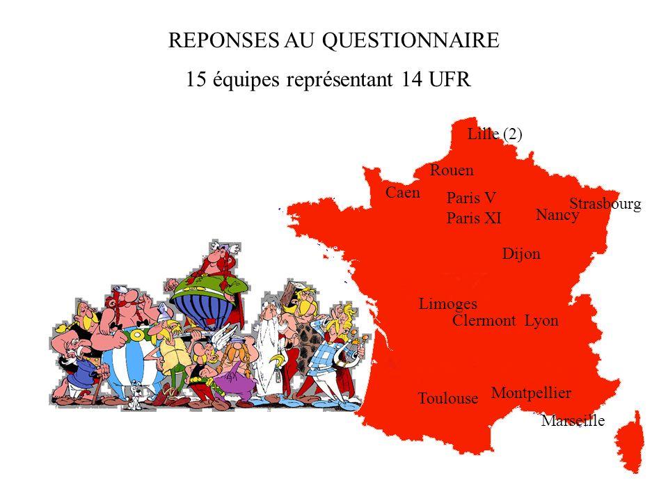 REPONSES AU QUESTIONNAIRE 15 équipes représentant 14 UFR Caen Rouen Lille (2) Paris V Paris XI Strasbourg Dijon Lyon Toulouse Clermont Limoges Montpel