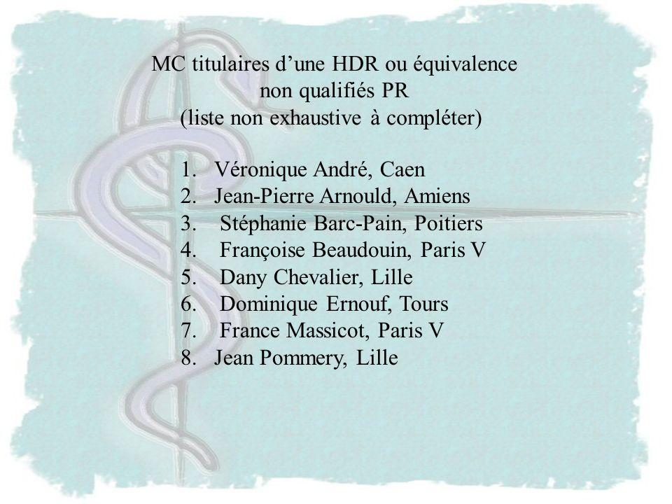 MC titulaires dune HDR ou équivalence non qualifiés PR (liste non exhaustive à compléter) 1.Véronique André, Caen 2.Jean-Pierre Arnould, Amiens 3.