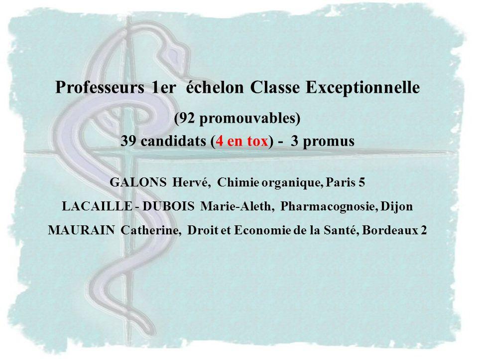 Professeurs 1er échelon Classe Exceptionnelle (92 promouvables) 39 candidats (4 en tox) - 3 promus GALONS Hervé, Chimie organique, Paris 5 LACAILLE - DUBOIS Marie-Aleth, Pharmacognosie, Dijon MAURAIN Catherine, Droit et Economie de la Santé, Bordeaux 2
