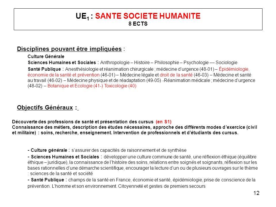 12 UE 1 : SANTE SOCIETE HUMANITE 8 ECTS Disciplines pouvant être impliquées : Culture Générale Sciences Humaines et Sociales : Anthropologie – Histoir