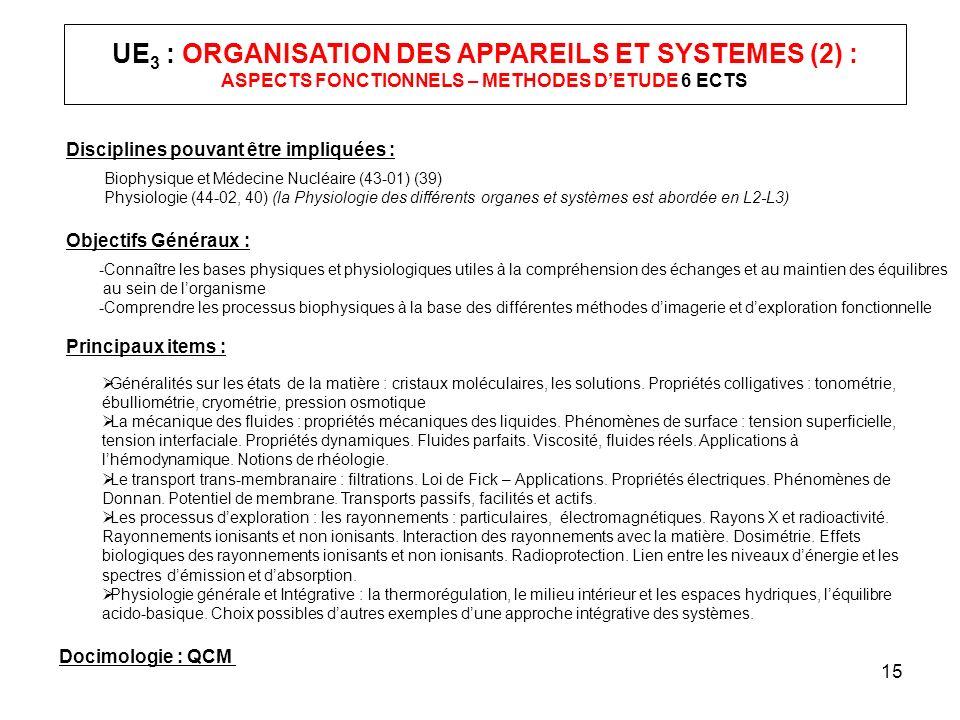 15 UE 3 : ORGANISATION DES APPAREILS ET SYSTEMES (2) : ASPECTS FONCTIONNELS – METHODES DETUDE 6 ECTS Disciplines pouvant être impliquées : Biophysique
