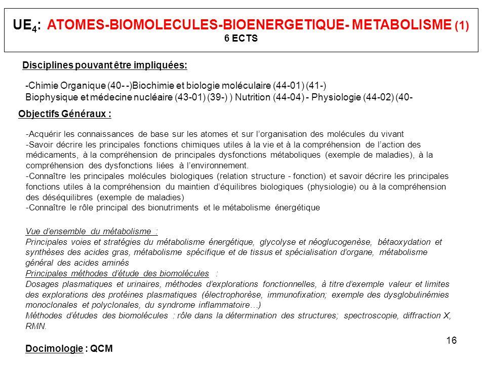 16 UE 4 : ATOMES-BIOMOLECULES-BIOENERGETIQUE- METABOLISME (1) 6 ECTS Disciplines pouvant être impliquées: -Chimie Organique (40- -)Biochimie et biolog