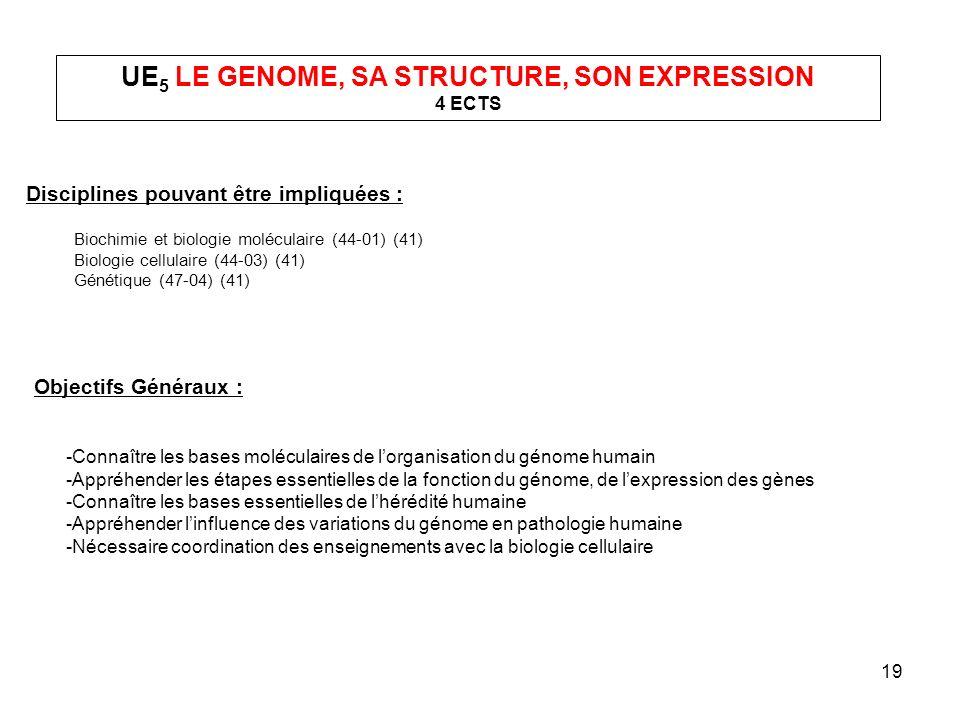 19 UE 5 LE GENOME, SA STRUCTURE, SON EXPRESSION 4 ECTS Disciplines pouvant être impliquées : Biochimie et biologie moléculaire (44-01) (41) Biologie c