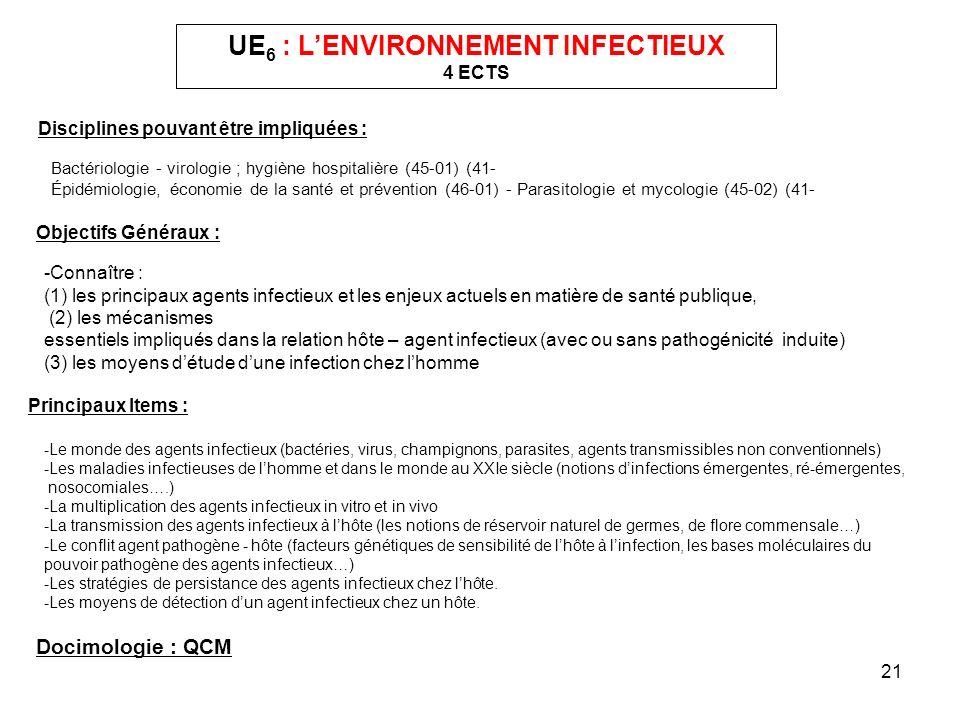 21 UE 6 : LENVIRONNEMENT INFECTIEUX 4 ECTS Disciplines pouvant être impliquées : Bactériologie - virologie ; hygiène hospitalière (45-01) (41- Épidémi