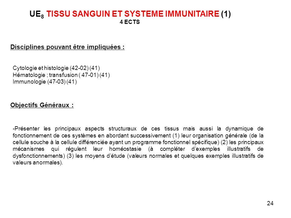 24 UE 8 TISSU SANGUIN ET SYSTEME IMMUNITAIRE (1) 4 ECTS Disciplines pouvant être impliquées : Cytologie et histologie (42-02) (41) Hématologie ; trans