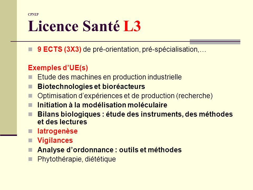 CPNEP Licence Santé L3 9 ECTS (3X3) de pré-orientation, pré-spécialisation,… Exemples dUE(s) Etude des machines en production industrielle Biotechnolo