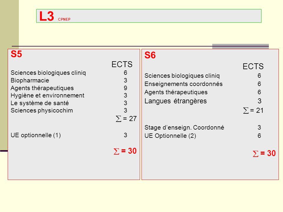 L3 CPNEP S5 ECTS Sciences biologiques cliniq6 Biopharmacie 3 Agents thérapeutiques9 Hygiène et environnement3 Le système de santé3 Sciences physicochi