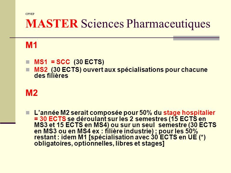 CPNEP MASTER Sciences Pharmaceutiques M1 MS1 = SCC (30 ECTS) MS2 (30 ECTS) ouvert aux spécialisations pour chacune des filières M2 Lannée M2 serait co