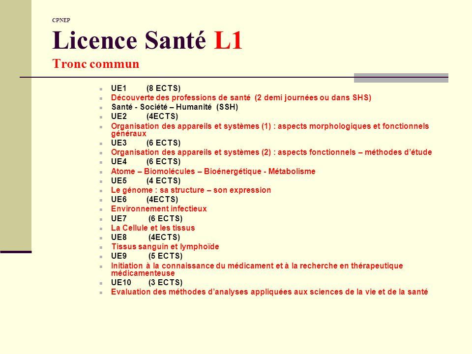 CPNEP Licence Santé L1 Tronc commun UE1(8 ECTS) Découverte des professions de santé (2 demi journées ou dans SHS) Santé - Société – Humanité (SSH) UE2