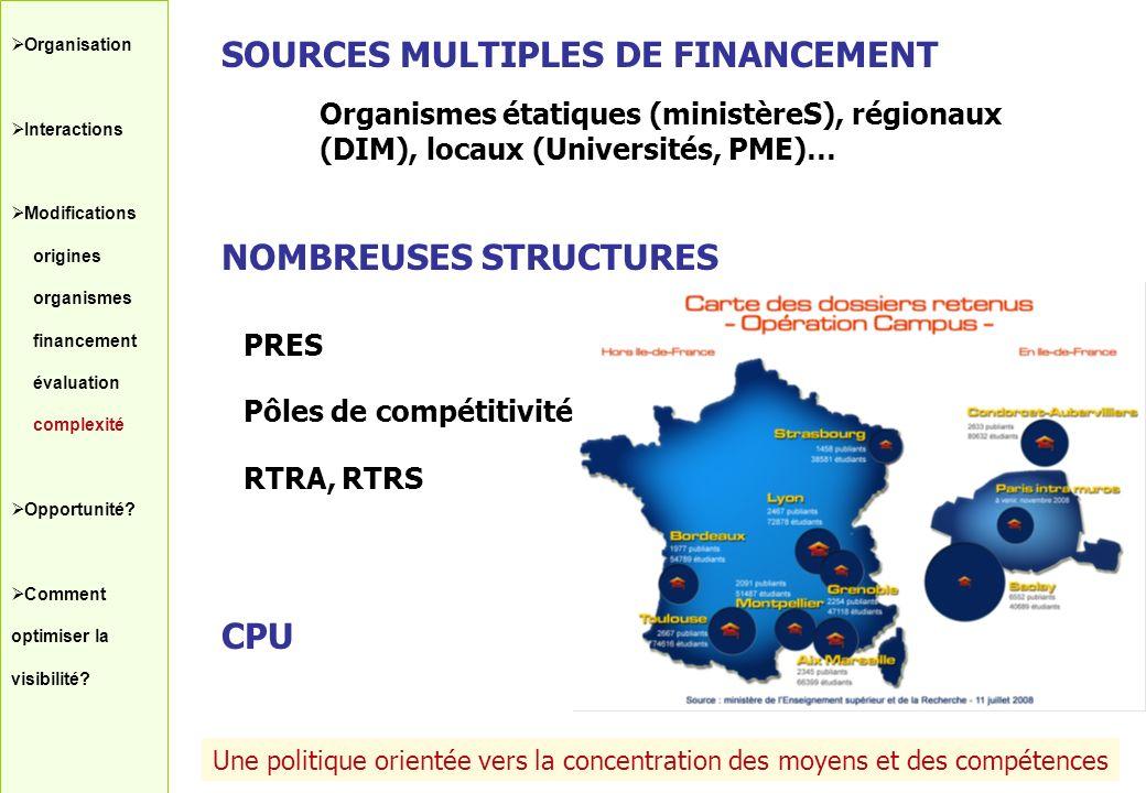 Une politique orientée vers la concentration des moyens et des compétences Organisation Interactions Modifications origines organismes financement éva
