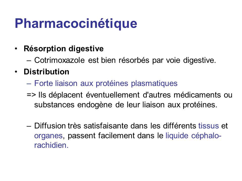 Pharmacocinétique Résorption digestive –Cotrimoxazole est bien résorbés par voie digestive. Distribution –Forte liaison aux protéines plasmatiques =>