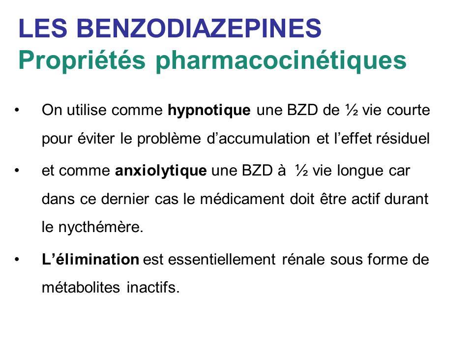 LES BENZODIAZEPINES Propriétés pharmacocinétiques On utilise comme hypnotique une BZD de ½ vie courte pour éviter le problème daccumulation et leffet