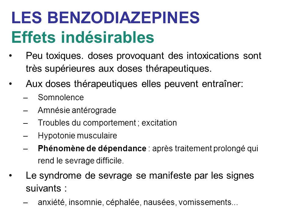 LES BENZODIAZEPINES Effets indésirables Peu toxiques. doses provoquant des intoxications sont très supérieures aux doses thérapeutiques. Aux doses thé