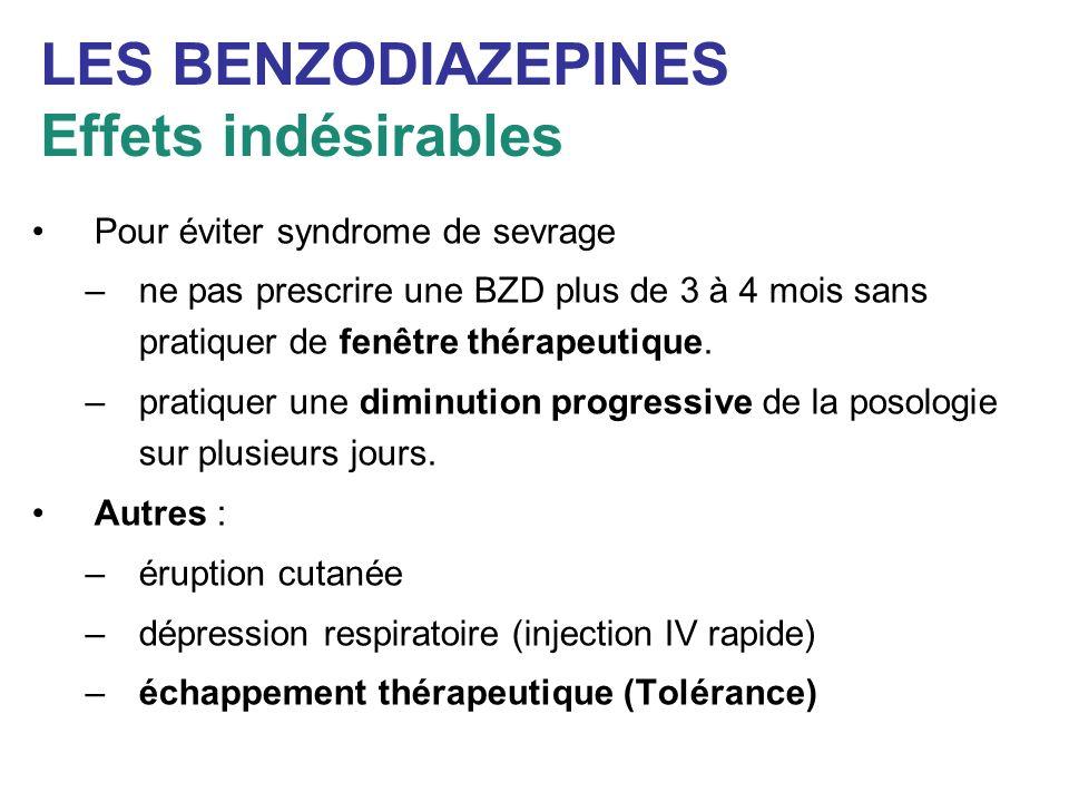 LES BENZODIAZEPINES Effets indésirables Pour éviter syndrome de sevrage –ne pas prescrire une BZD plus de 3 à 4 mois sans pratiquer de fenêtre thérape