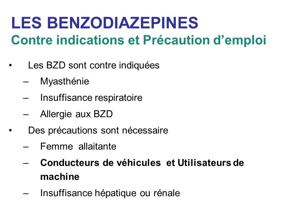LES BENZODIAZEPINES Contre indications et Précaution demploi Les BZD sont contre indiquées –Myasthénie –Insuffisance respiratoire –Allergie aux BZD De