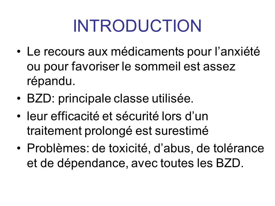 INTRODUCTION Le recours aux médicaments pour lanxiété ou pour favoriser le sommeil est assez répandu. BZD: principale classe utilisée. leur efficacité