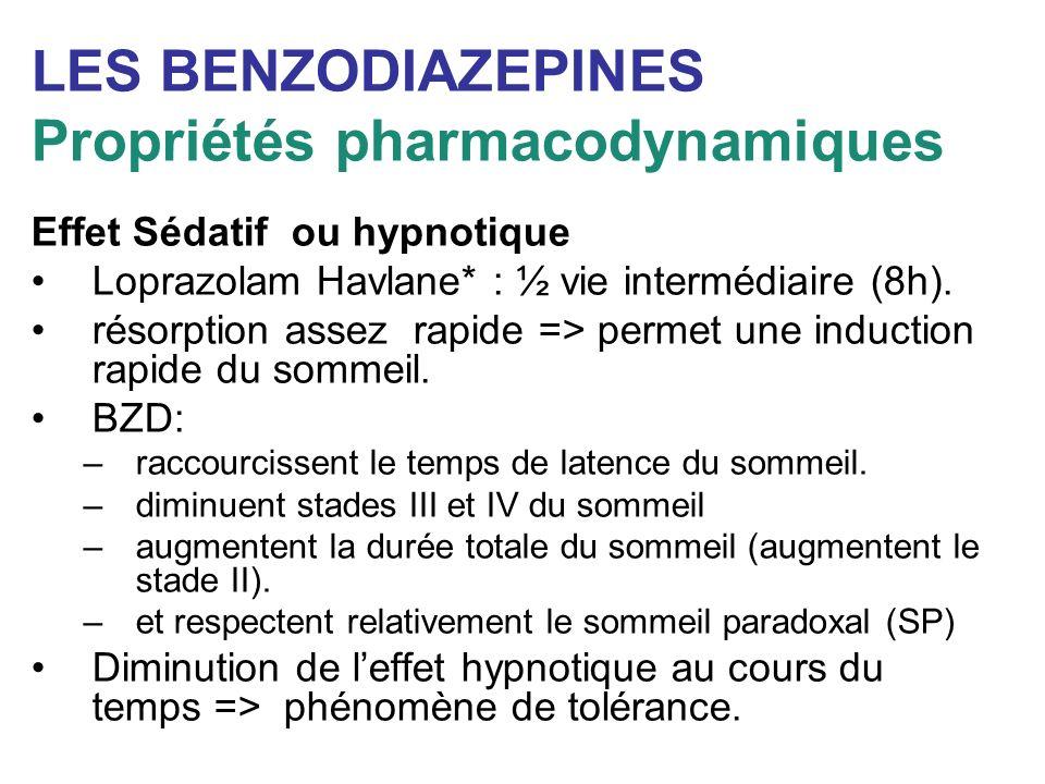 LES BENZODIAZEPINES Propriétés pharmacodynamiques Effet Sédatif ou hypnotique Loprazolam Havlane* : ½ vie intermédiaire (8h). résorption assez rapide