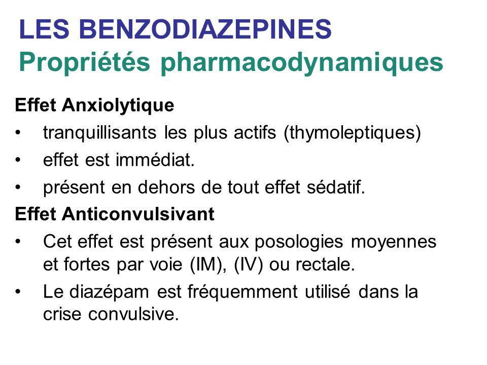 LES BENZODIAZEPINES Propriétés pharmacodynamiques Effet Anxiolytique tranquillisants les plus actifs (thymoleptiques) effet est immédiat. présent en d