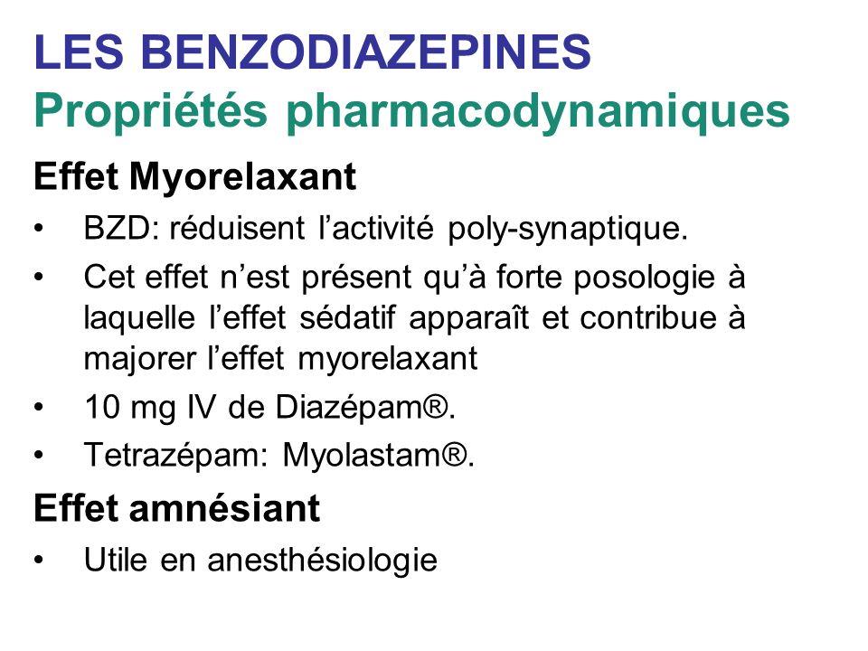 LES BENZODIAZEPINES Propriétés pharmacodynamiques Effet Myorelaxant BZD: réduisent lactivité poly-synaptique. Cet effet nest présent quà forte posolog