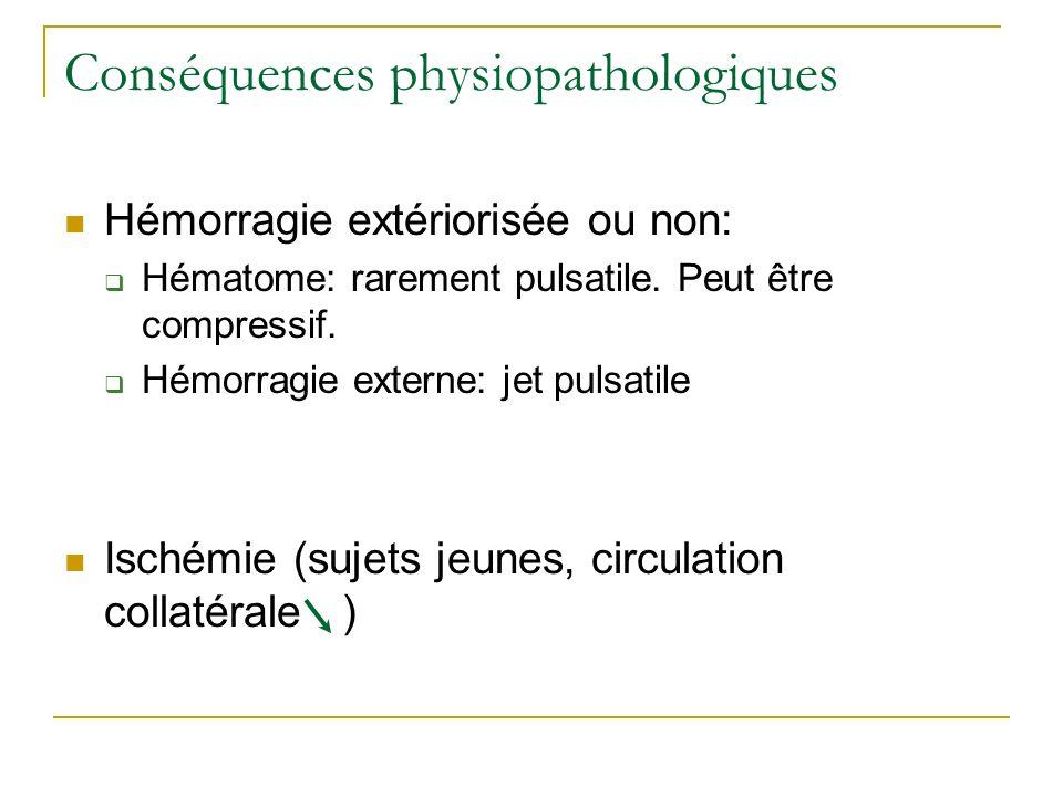 Conséquences physiopathologiques Hémorragie extériorisée ou non: Hématome: rarement pulsatile. Peut être compressif. Hémorragie externe: jet pulsatile