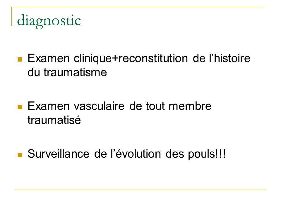 diagnostic Examen clinique+reconstitution de lhistoire du traumatisme Examen vasculaire de tout membre traumatisé Surveillance de lévolution des pouls