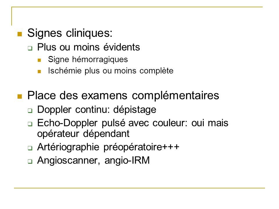 Signes cliniques: Plus ou moins évidents Signe hémorragiques Ischémie plus ou moins complète Place des examens complémentaires Doppler continu: dépist
