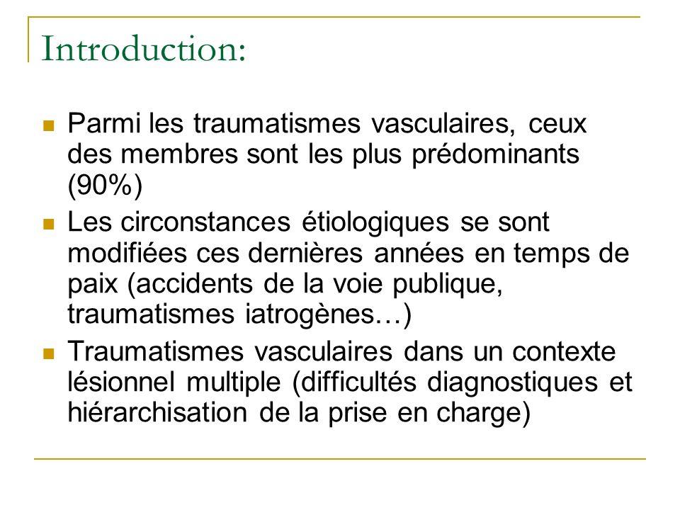 Introduction: Parmi les traumatismes vasculaires, ceux des membres sont les plus prédominants (90%) Les circonstances étiologiques se sont modifiées c