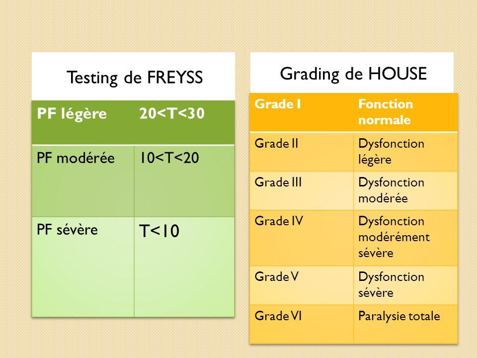 Testing de FREYSS Grading de HOUSE