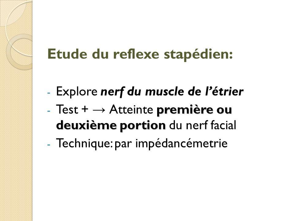Etude du reflexe stapédien: - Explore nerf du muscle de létrier première ou deuxième portion - Test + Atteinte première ou deuxième portion du nerf fa