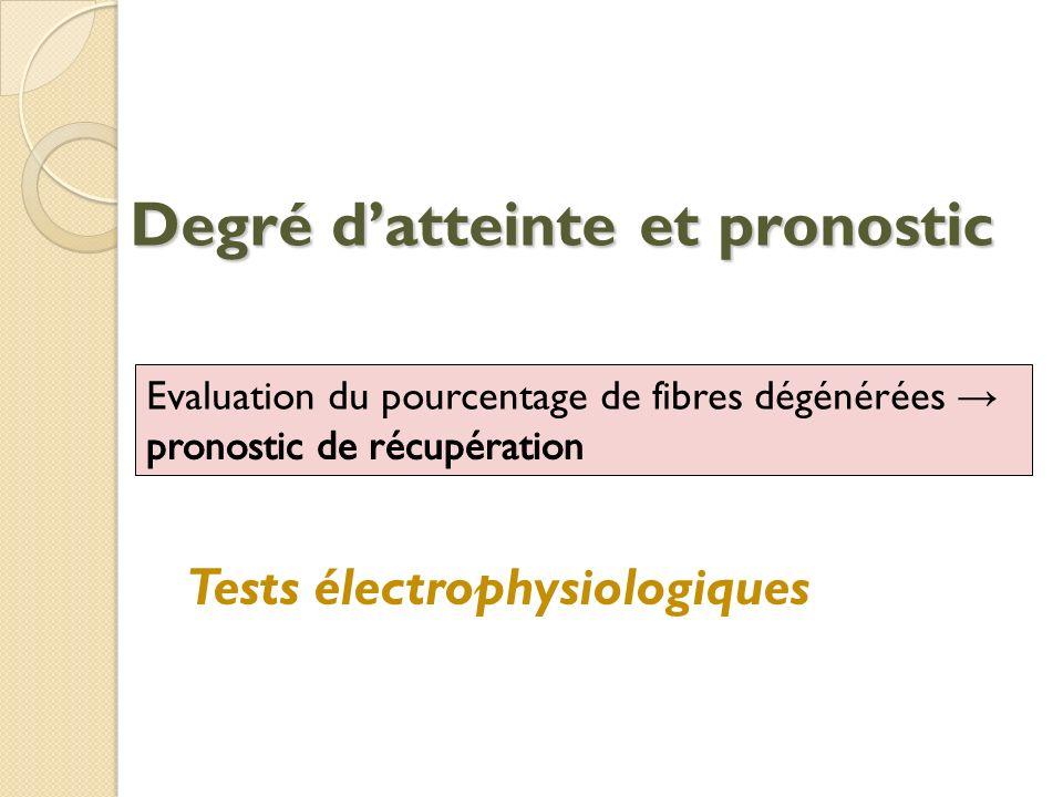 Degré datteinte et pronostic Tests électrophysiologiques