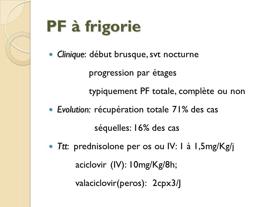 PF à frigorie Clinique Clinique: début brusque, svt nocturne progression par étages typiquement PF totale, complète ou non Evolution: Evolution: récup