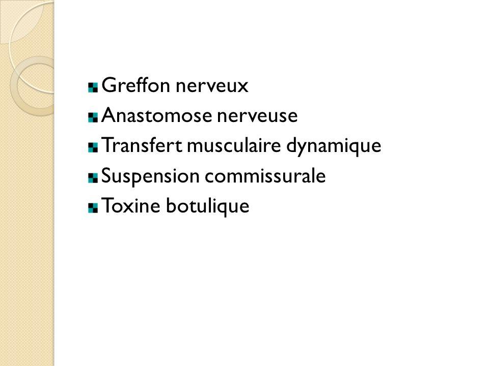 Greffon nerveux Anastomose nerveuse Transfert musculaire dynamique Suspension commissurale Toxine botulique