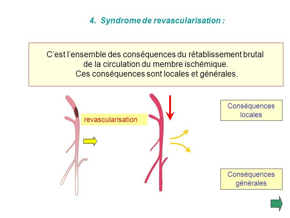 3. Conséquences générales : La baisse dapport doxygène produit la déviation du métabolisme cellulaire au profit dun métabolisme anaérobie avec product