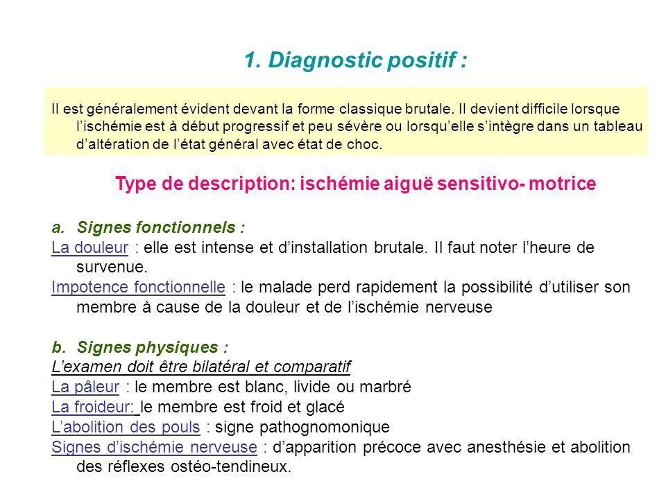 Le diagnostic de lischémie aiguë est clinique. 4.Diagnostic Il permet de: reconnaître lischémie déterminer sa topographie apprécier sa gravité et en c