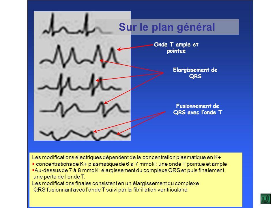 catégoriepronostic cliniqueDoppler retour capillaire déficit moteur déficit sensitif flux artériel flux veineux I viablenormalnon présent IIa discrète