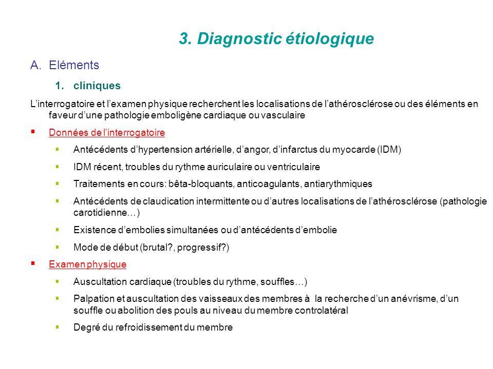 Les signes de gravité sont : Cliniques : collapsus troubles du rythme anurie Biologiques : acidose hyperkaliémie myoglobinémie, myoglobinurie Tracé EC