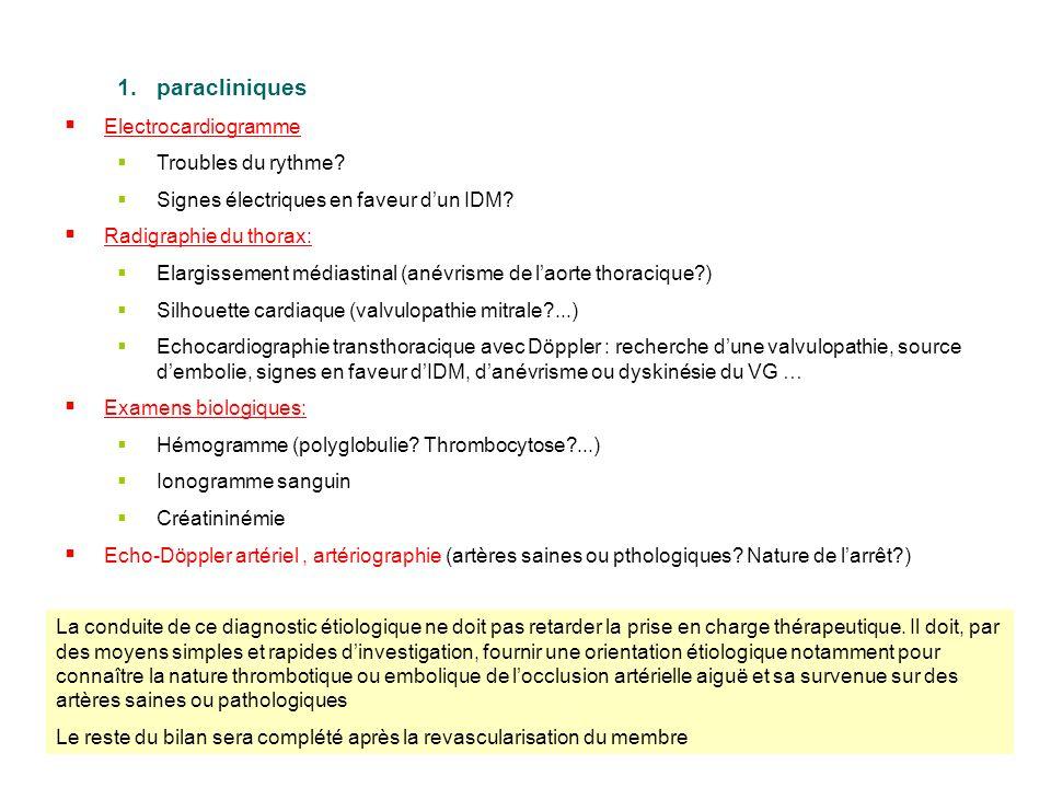 3.Diagnostic étiologique A.Eléments 1.cliniques Linterrogatoire et lexamen physique recherchent les localisations de lathérosclérose ou des éléments e