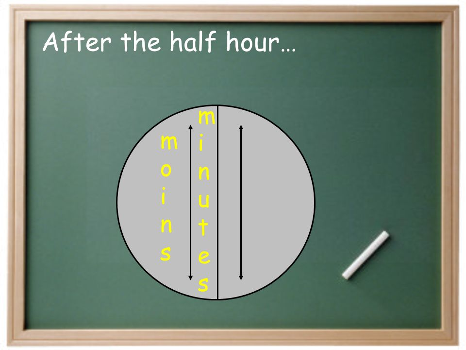 For the half hour… …et demie After the hour… State the hour/minutes For the quarter hour… …et quart