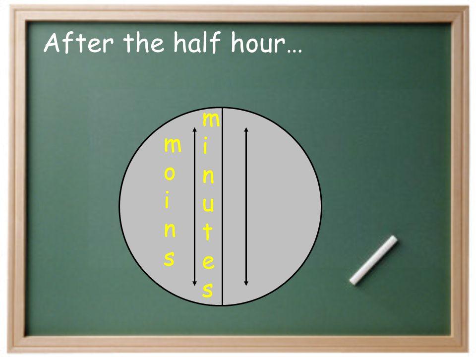 Il est sept heures moins le quart. Quelle heure est-il?