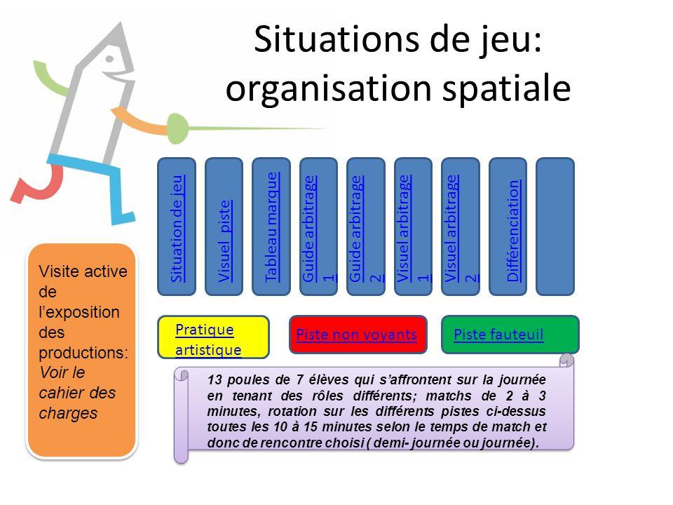 Situations de jeu: organisation spatiale Piste non voyantsPiste fauteuil Situation de jeu Pratique artistique Visuel pisteTableau marqueGuide arbitrag