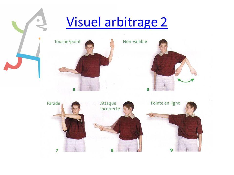 Visuel arbitrage 2